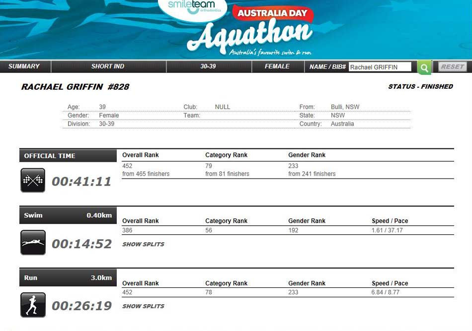 Aquathon crop low res